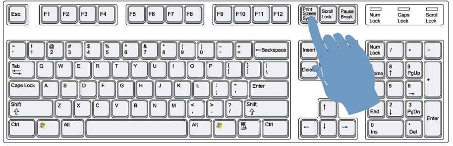 Кнопка printscreen на клавиатуре