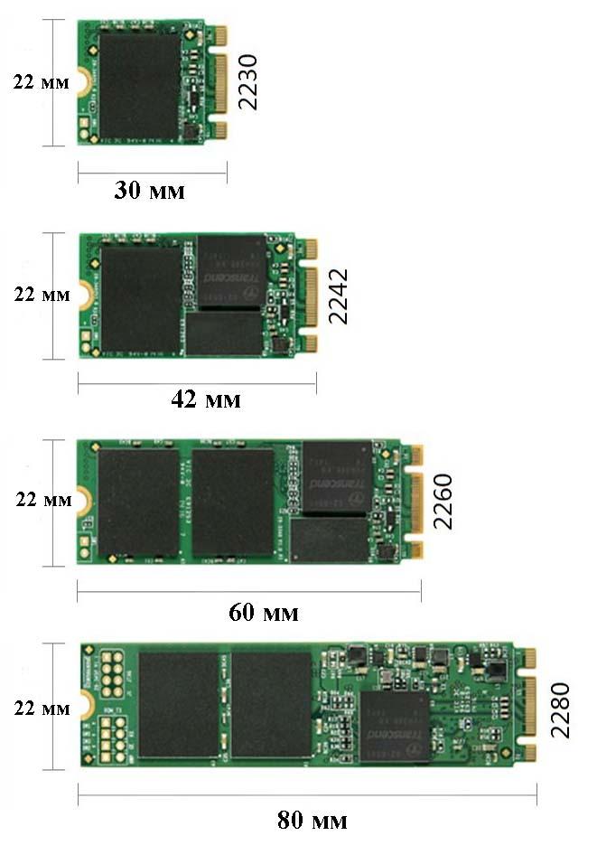 Размеры M.2 дисков