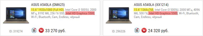 Сравнение характеристик ноутбуков asus