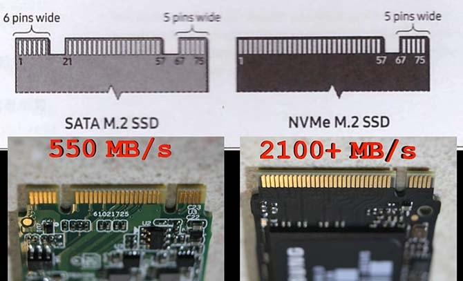 Сравнение скорости SATA M.2 и NVMe M.2